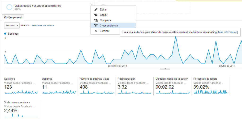 Crear audiencia en Google Analytics